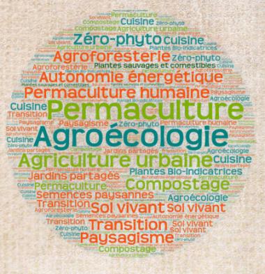 Nuage de mots Agroécologie permaculture