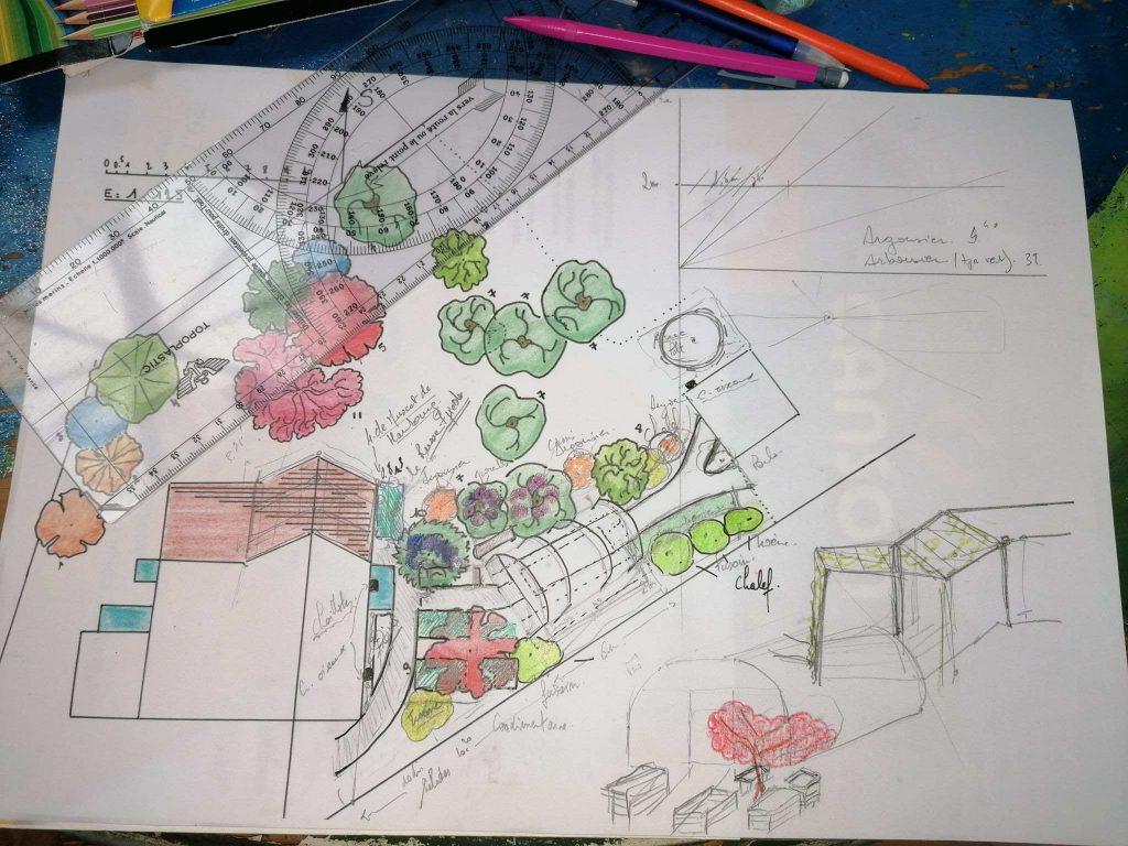 design projet